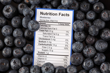 Nutrition facts of blueberries