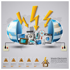 Global Waste Electronic Apparatus And Appliances Infographic