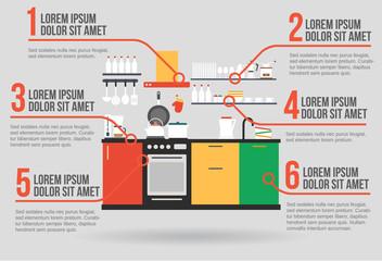 Kitchen interior, infographic vector illustration