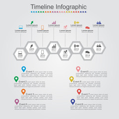 Timeline infographics with cell, elements, icons