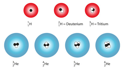 isotopes of hydrogen and helium