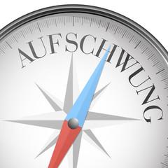 Kompass Aufschwung
