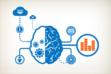 Sound equalizer and abstract human brain