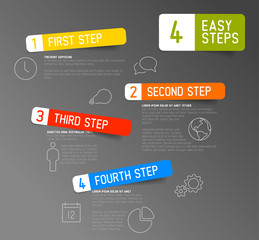 One two three four - 4 easy steps template