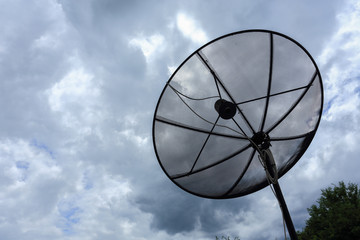 Satellite dish and TV antennas communication technology network