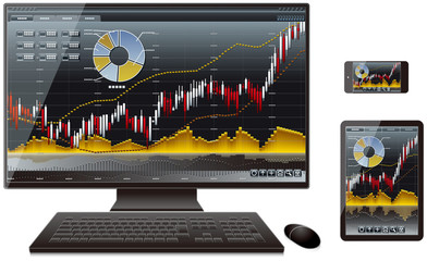 情報端末 株価グラフ
