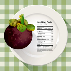 Vector of Nutrition facts mangosteen