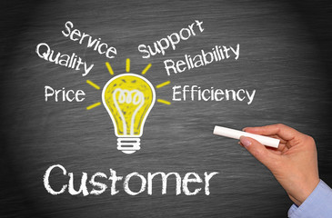 Customer - Business Concept