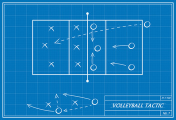 volleyball tactic on blueprint