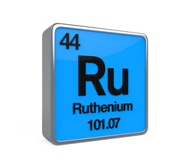 Ruthenium Element Periodic Table