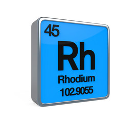 Rhodium Element Periodic Table