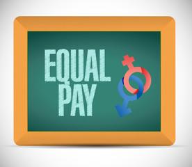 equal pay message illustration design