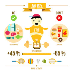 Fat boy. Childhood Obesity Info graphic. flat design vector