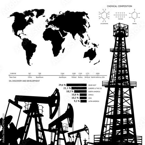 Oil infographics. - 71924239