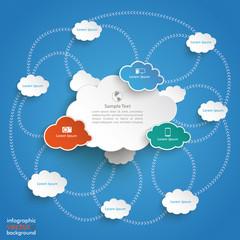 Cloud Computing Infographic Blue Sky