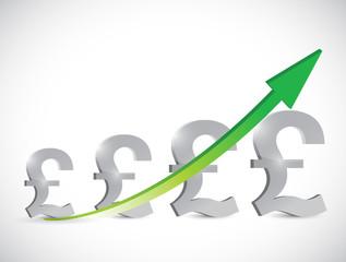 british pound business graph illustration