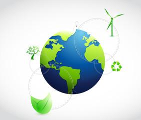 eco natural green globe concept