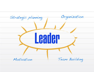 leader model diagram illustration