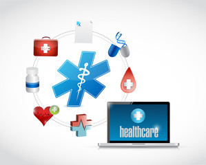 healthcare access diagram icons