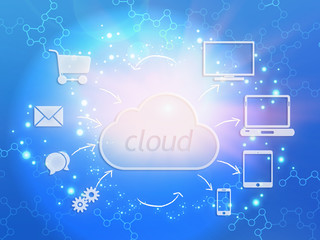 storage and transfer of data from different devices in the cloud
