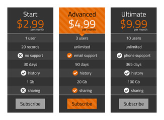 Dark modern pricing list with orange recommended option