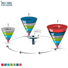 Sales funnel stages 5-7 3d , vector graphics
