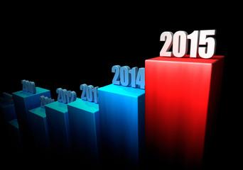 Business Concept 2015