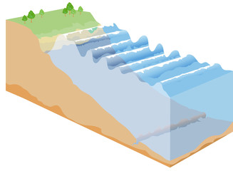 Tsunami geological nature background