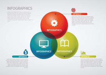 info graphics - Venn diagram