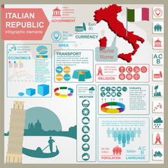 Italian Republic infographics, statistical data, sights