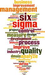 Six sigma word cloud