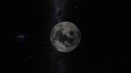 the moon with Milky Way galaxy