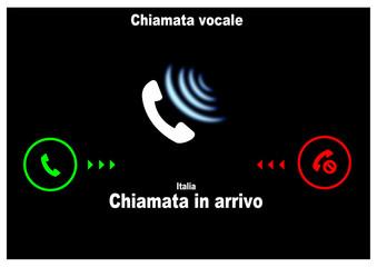 Chiamata in arrivo
