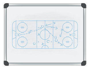 hockey tactic on whiteboard