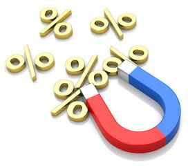 percents and magnet