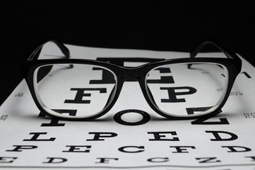 Eyeglasses on eye chart, a pair of glasses on eye chart