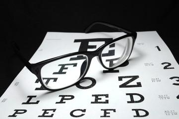 Eyeglasses on eye chart, a pair of glasses on eye chart.