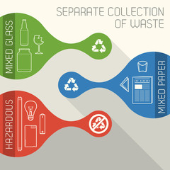 vector Recycling And Hazardous waste separate collection banners