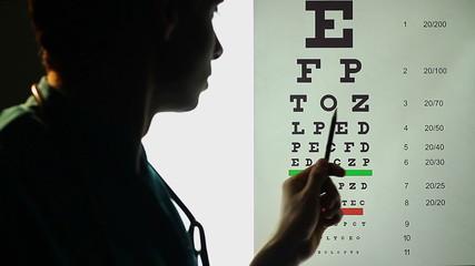 Ophthalmologist testing patient's eyesight, eye examination
