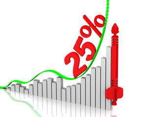 График роста 25%