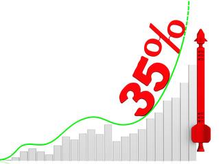 График роста 35%