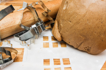 Tools to make gingerbread house