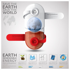 Earth Renewable Energy With Pill Capsule Ecology And Environment