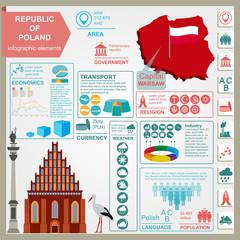 Poland infographics, statistical data, sights