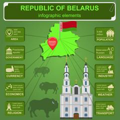 Belarus  infographics, statistical data, sights