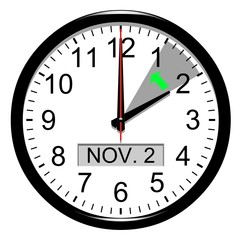 Sunday november 2, Time change