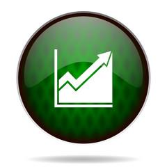 histogram green internet icon
