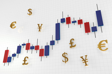 Forex candlestick chart with currency symbols