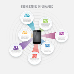 Phone Radius Infographic