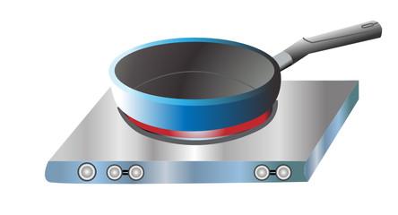 Fruing Pan